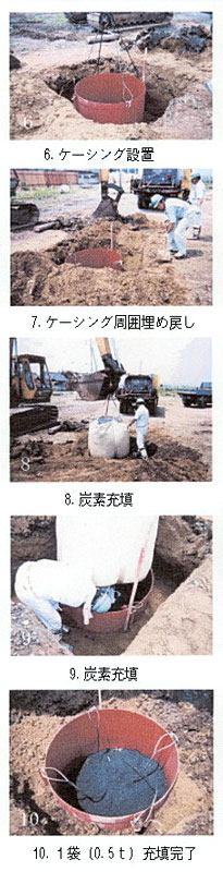 炭素埋設 施工要領